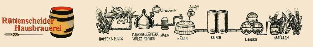 Rüttenscheider Hausbrauerei | Essen